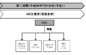 事例】朝日放送 株式会社 | 【事...