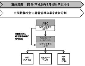 ABC(4)