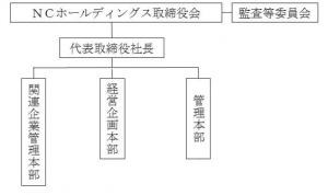 NCHD(1)