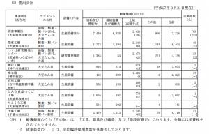 assets(fuji)