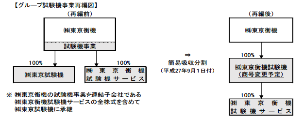 1st-change