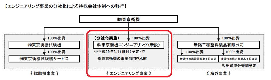 3rd-change